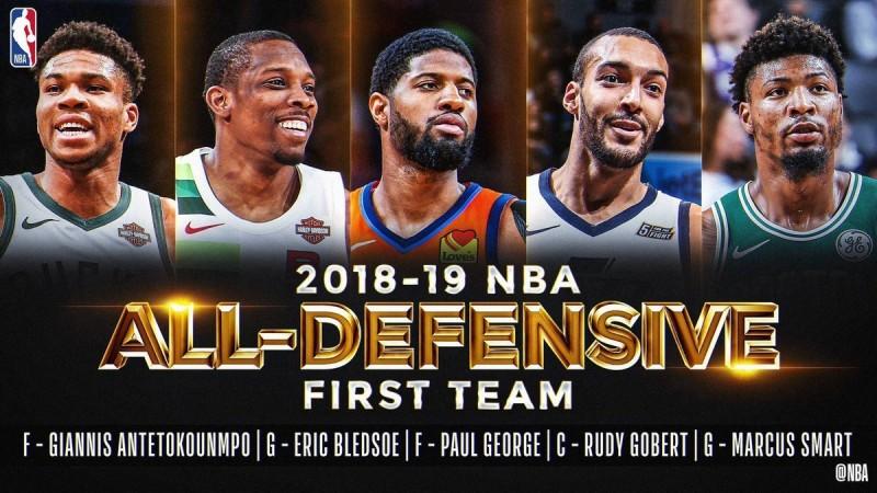 NBA/貝爾防守第2隊、巴格利第3隊 媒體投票引熱議