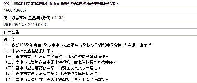 百年明星高中首例!中女中校長呂培川尋求連任失敗