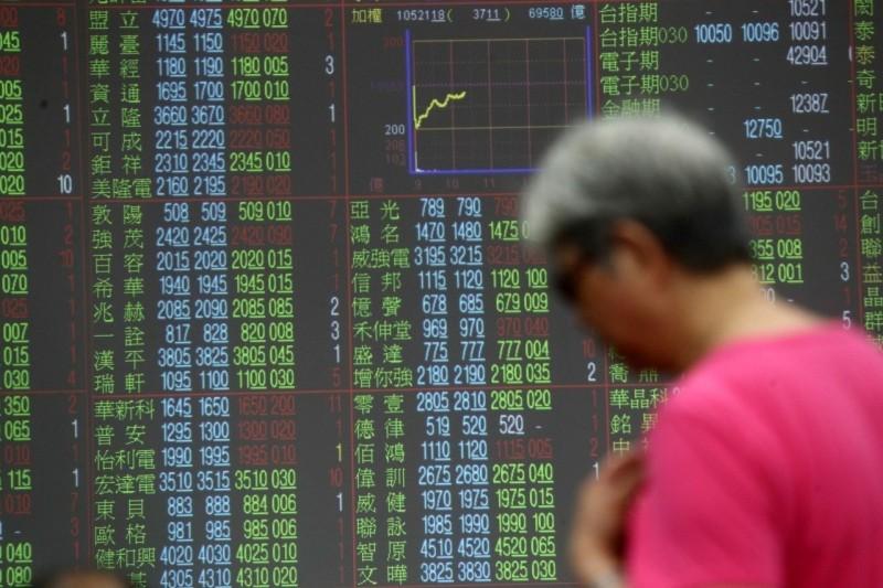 MSCI權重調整今收盤生效 哪些個股受影響?