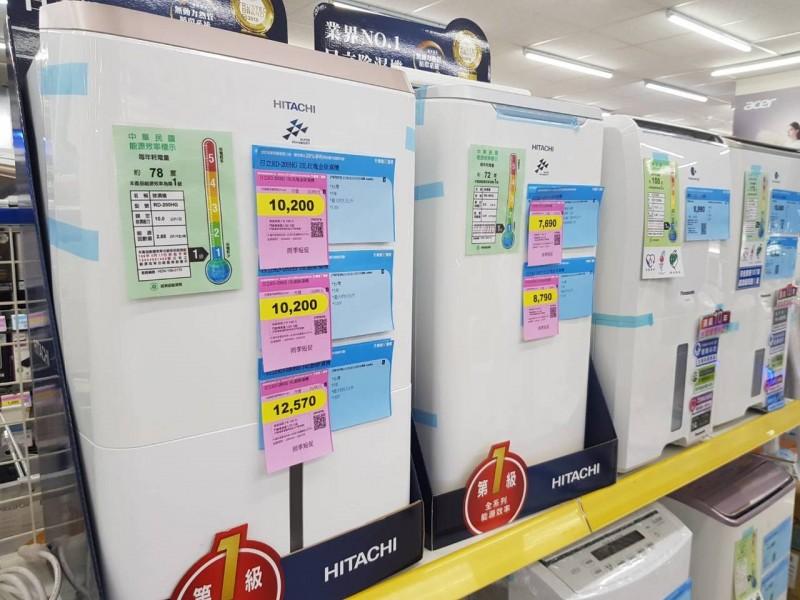 基隆冷氣機、冰箱換新補助額滿 今暫停受理別白跑
