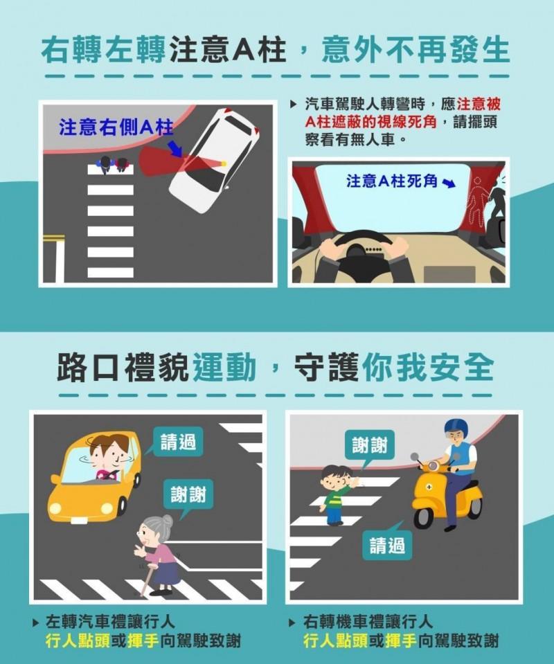以人為本的交通環境 台中交大重點取締不禮讓行人