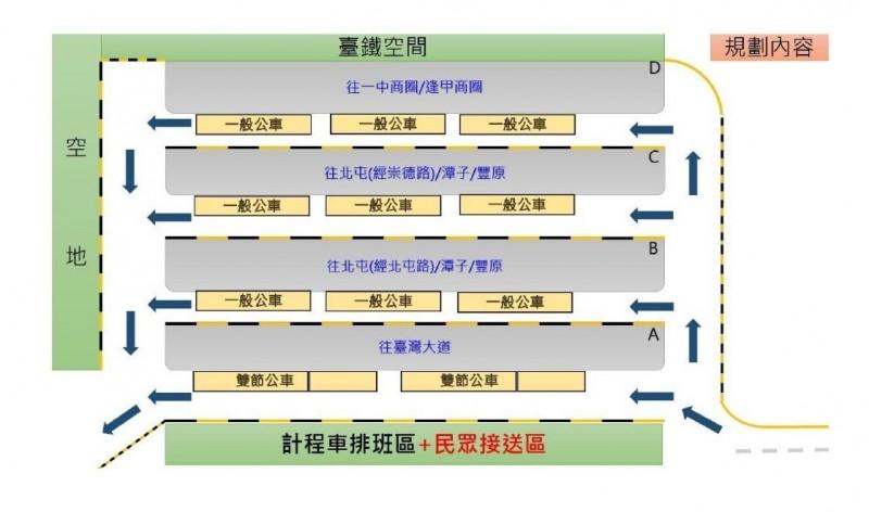 台中轉運中心僅3線公車停靠 交通局:將引入熱門路線