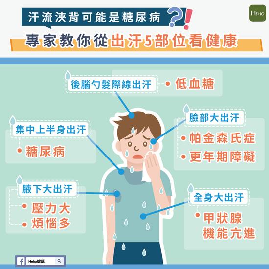 汗流浹背可能是糖尿病?日專家教從出汗5部位看健康