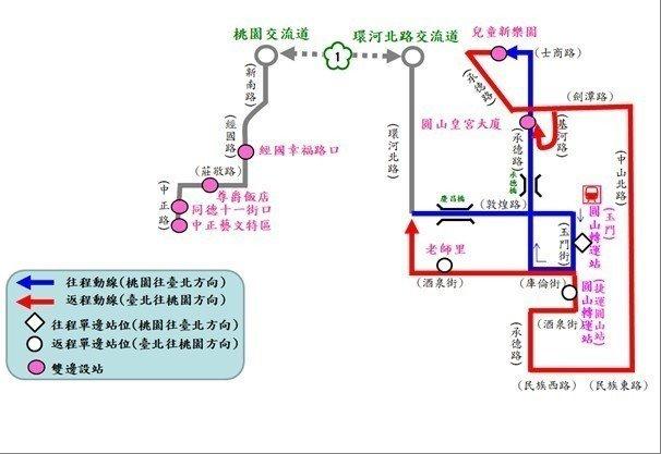 桃園家長看過來! 台北兒童新樂園專車暑假限定上路