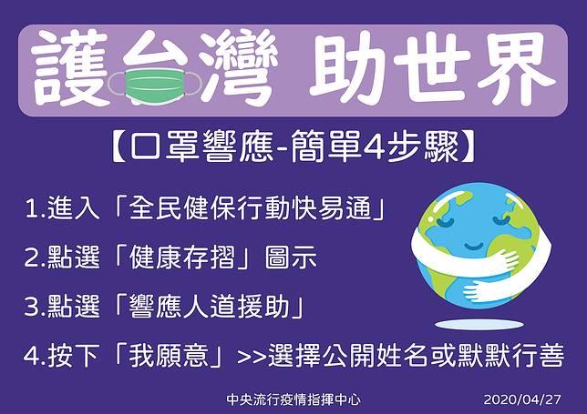 護台灣助世界 口罩響應4步驟