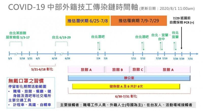 大感染劇本上演!醫爆「台灣處於第4階段」:越南是範例