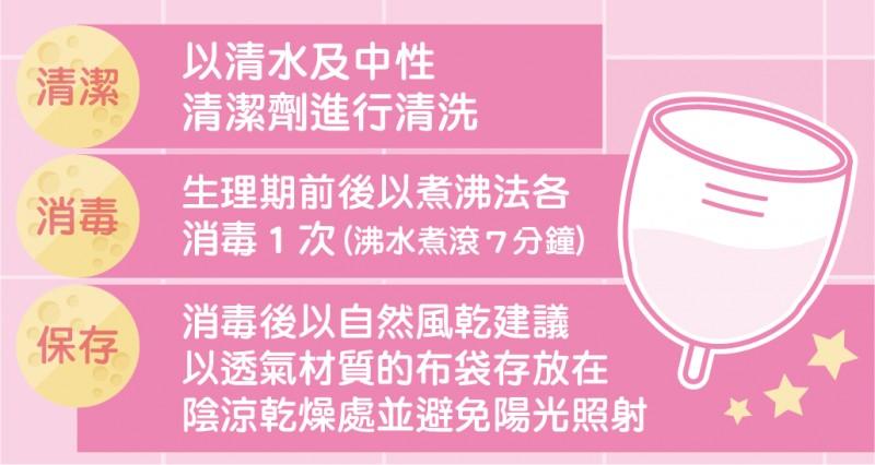 除了衛生棉、棉條,女性月經來還可使用「月亮杯」 該怎麼正確使用及清潔保存呢?