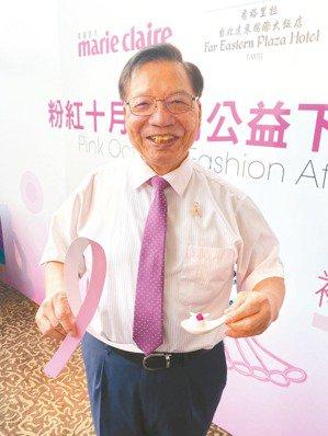 45至69歲婦女免費乳癌篩檢!預防乳癌專家建議這樣吃